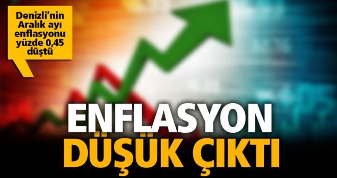 Denizli'nin Aralık ayı enflasyonu yüzde 0,45 düştü