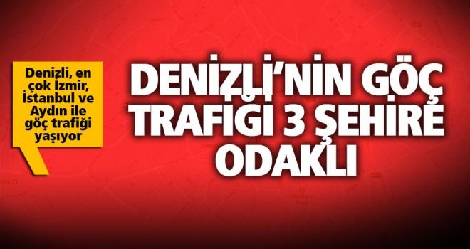 Denizli, en çok İzmir, İstanbul ve Aydın ile göç trafiği yaşıyor