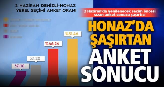 Ak Parti'nin Honaz anketi basına sızdı